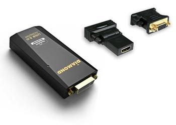 External Video Adapter